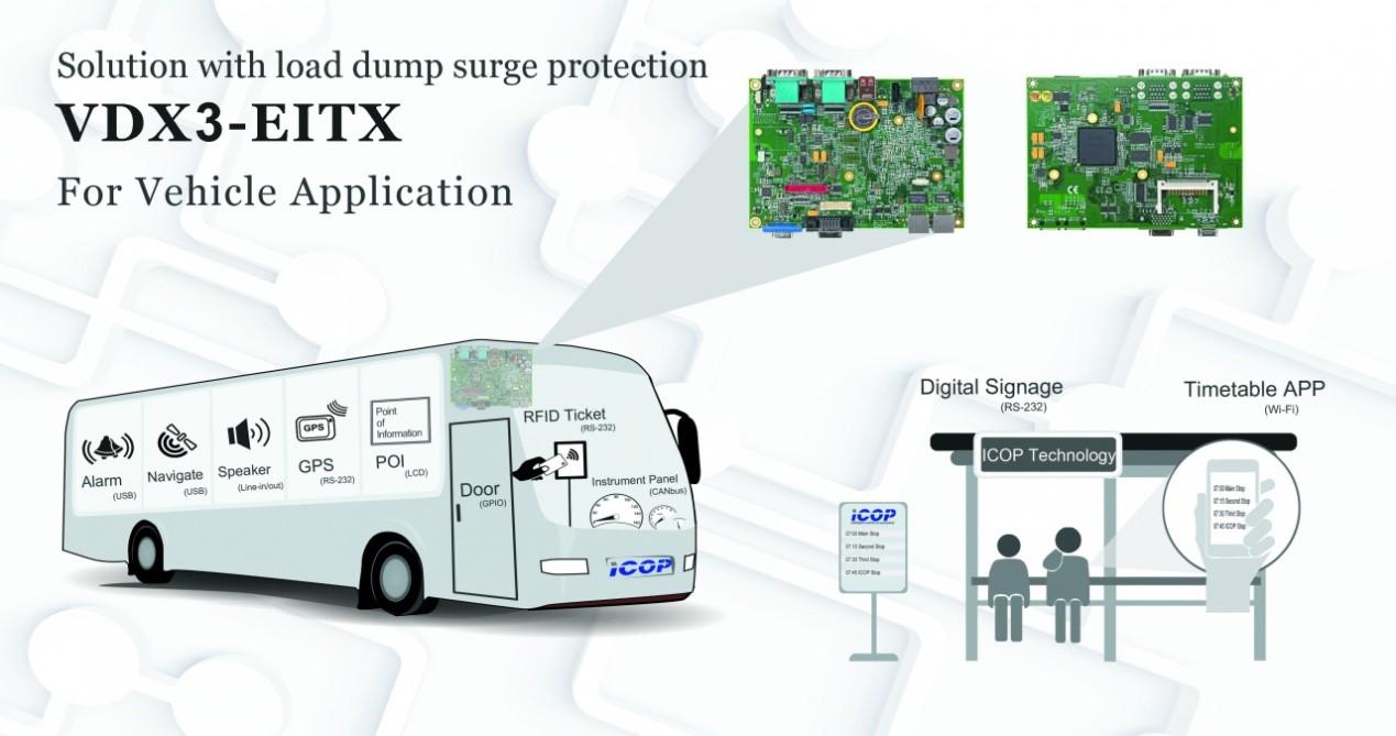 VDX3-EITX-APP