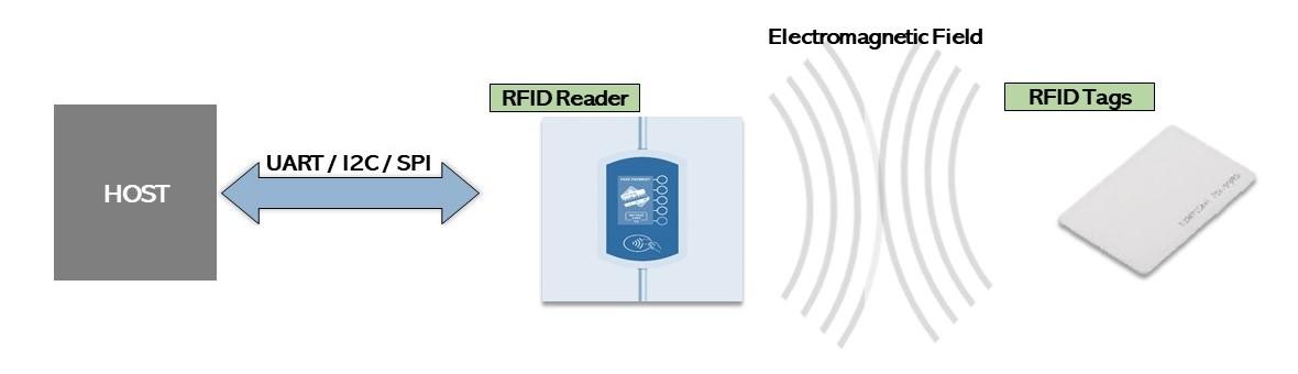 RFID-img2